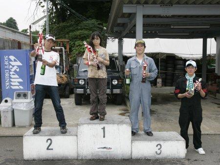 第51回 走行会 2008年6月8日 グリップ上級 表彰式