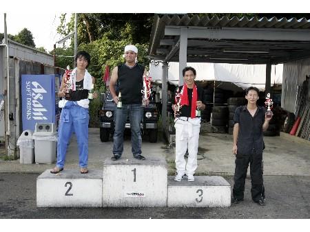 第52回 走行会 2008年8月9日 グリップ上級 表彰式