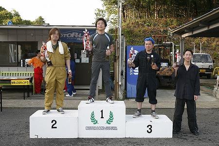 第56回 走行会 2009年5月9日 グリップ上級 表彰式