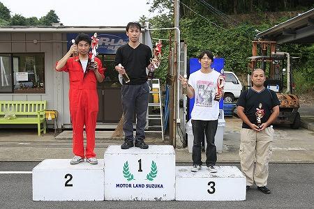 第63回 走行会 2010年9月11日 グリップ初級表彰式