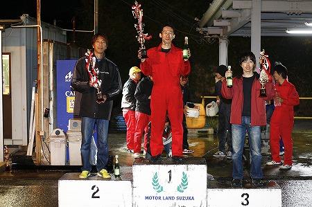 第72回 走行会 2012年11月10日 グリップシリーズランキング表彰式