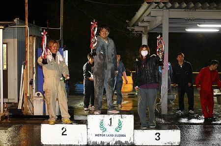 第72回 走行会 2012年11月10日 ドリフトシリーズランキング表彰式